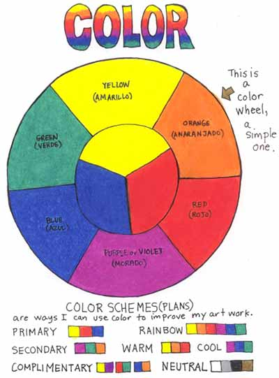 Elements Of Art Color : Elements of art